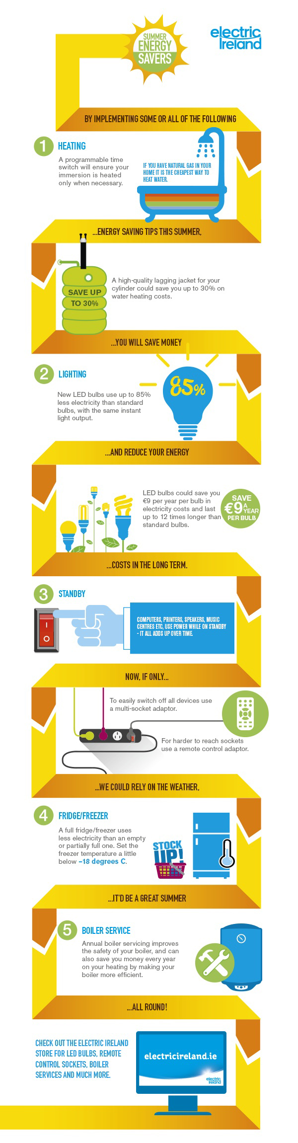 Energy Saving Tips For Summer summer energy saving tips infographic | electric ireland