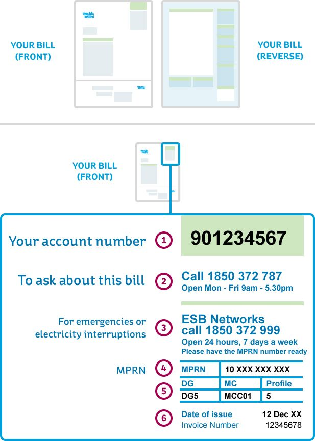Front and back of an Electric Ireland Business Electricity Bill