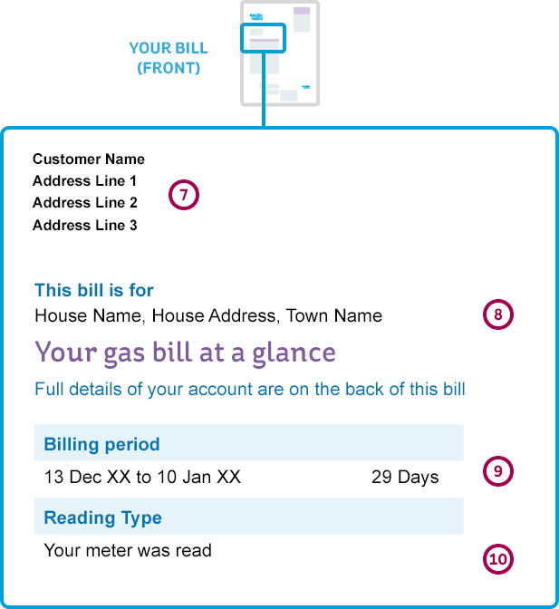 Front of an Electric Ireland Business Gas Bill with the top left section highlighted