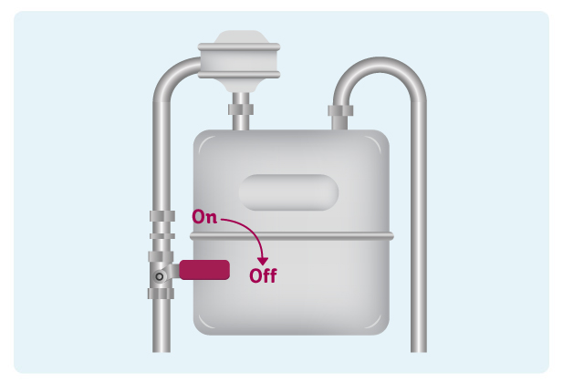 Illustration of a gas meter with the valve turned clockwise to the off position