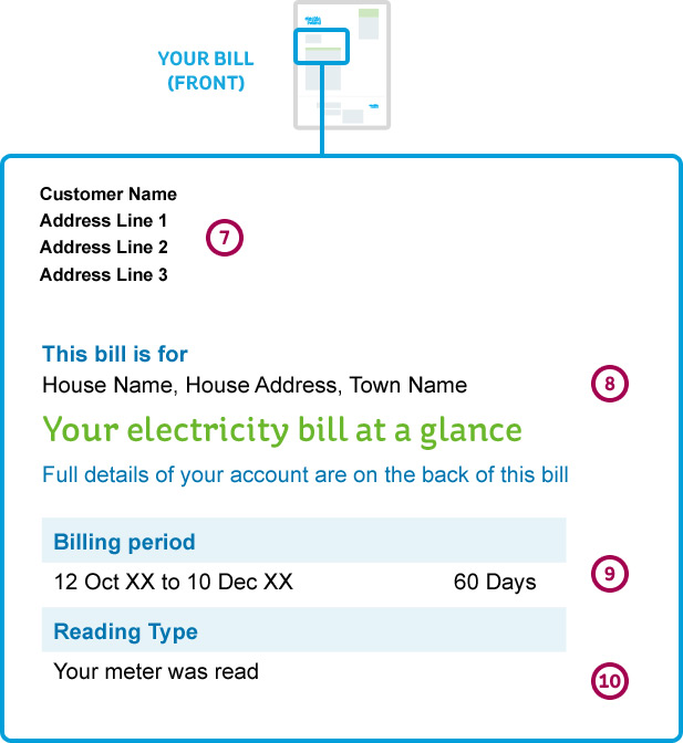 Billing understanding your electricity bill electric ireland help sample image of an electricity bill spiritdancerdesigns Image collections