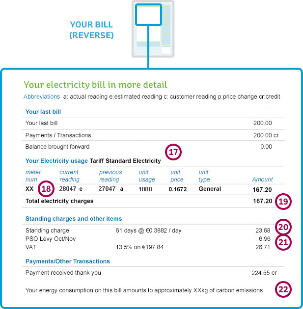 electricity bill explained charges