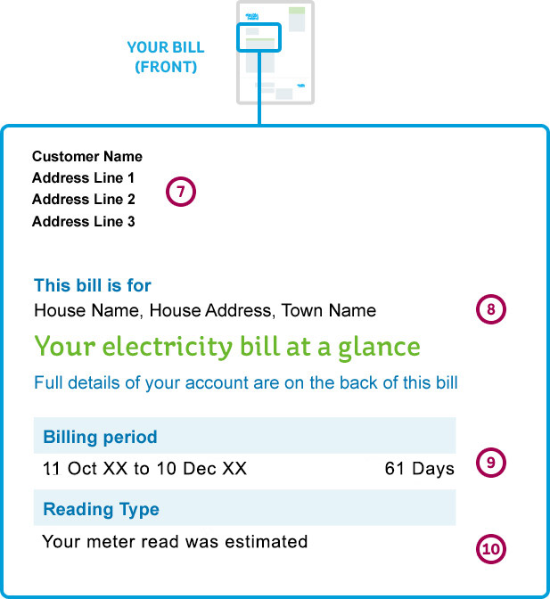 electricity bill explained customer details and summary