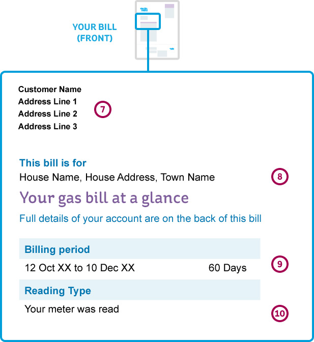 Illustration of the top section of the front of an electric ireland gas bill