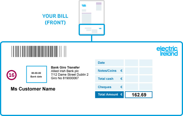 Illustration of the bottom section of the front of an electric ireland gas bill