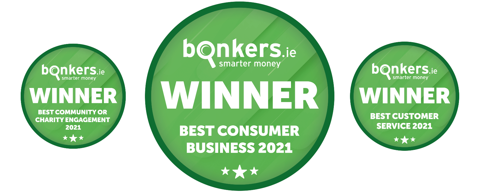 Electric Ireland have won best overall consumer business 2021